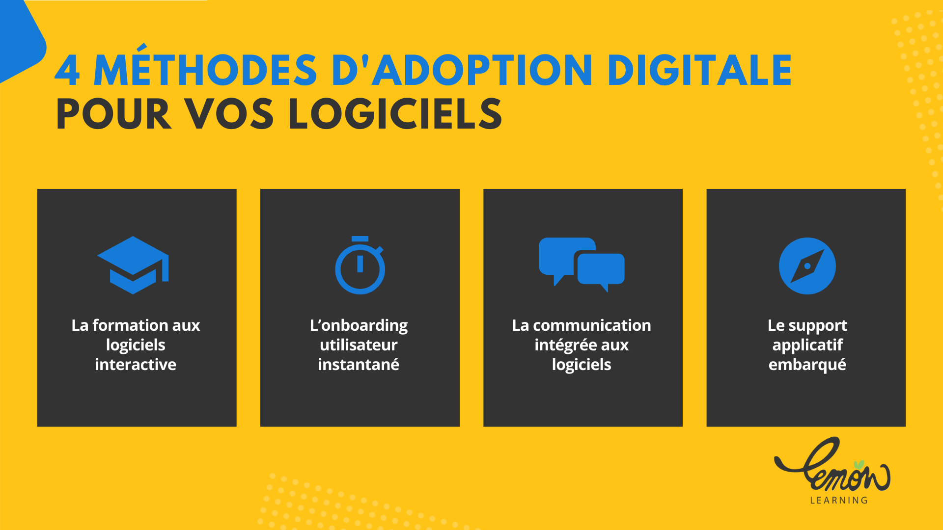 adoption digitale methode